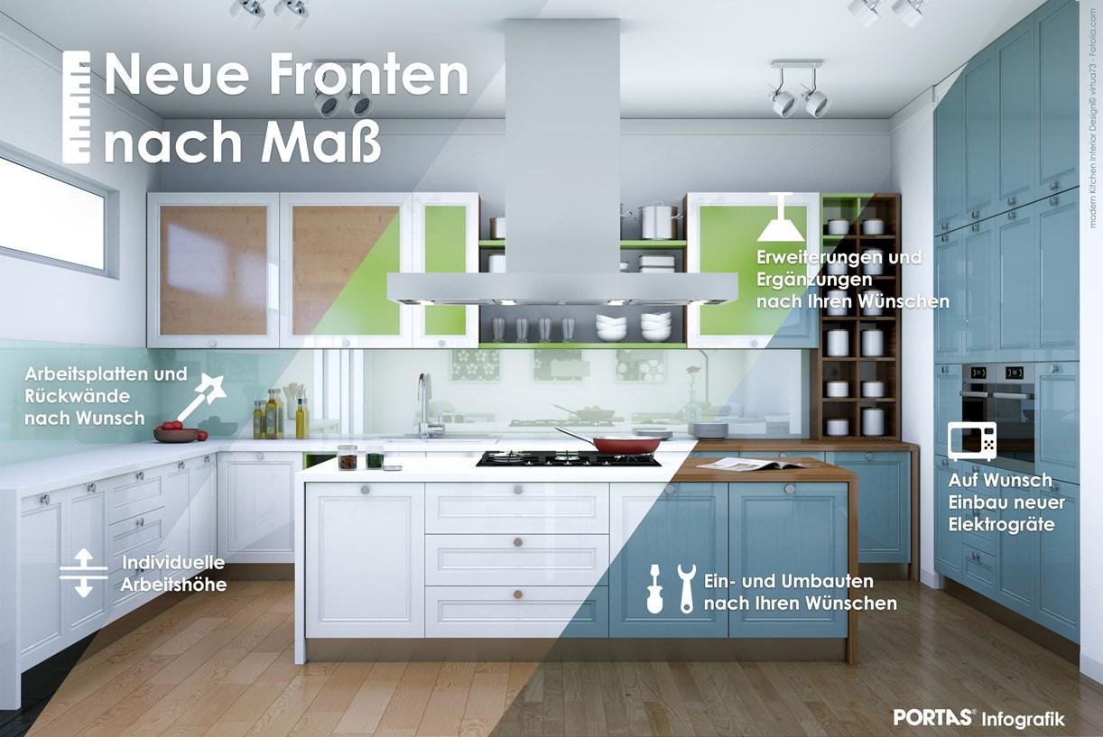 das portas verfahren f r k chen portas renovierung. Black Bedroom Furniture Sets. Home Design Ideas